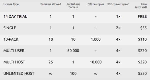 Pageflip 5 Licenses
